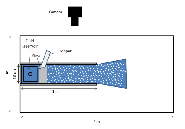 Ice_shelf_in_parallel_channel_diagram_plan_view